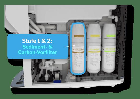 Umkehrosmose Wasserfilter Stufe 1 und 2
